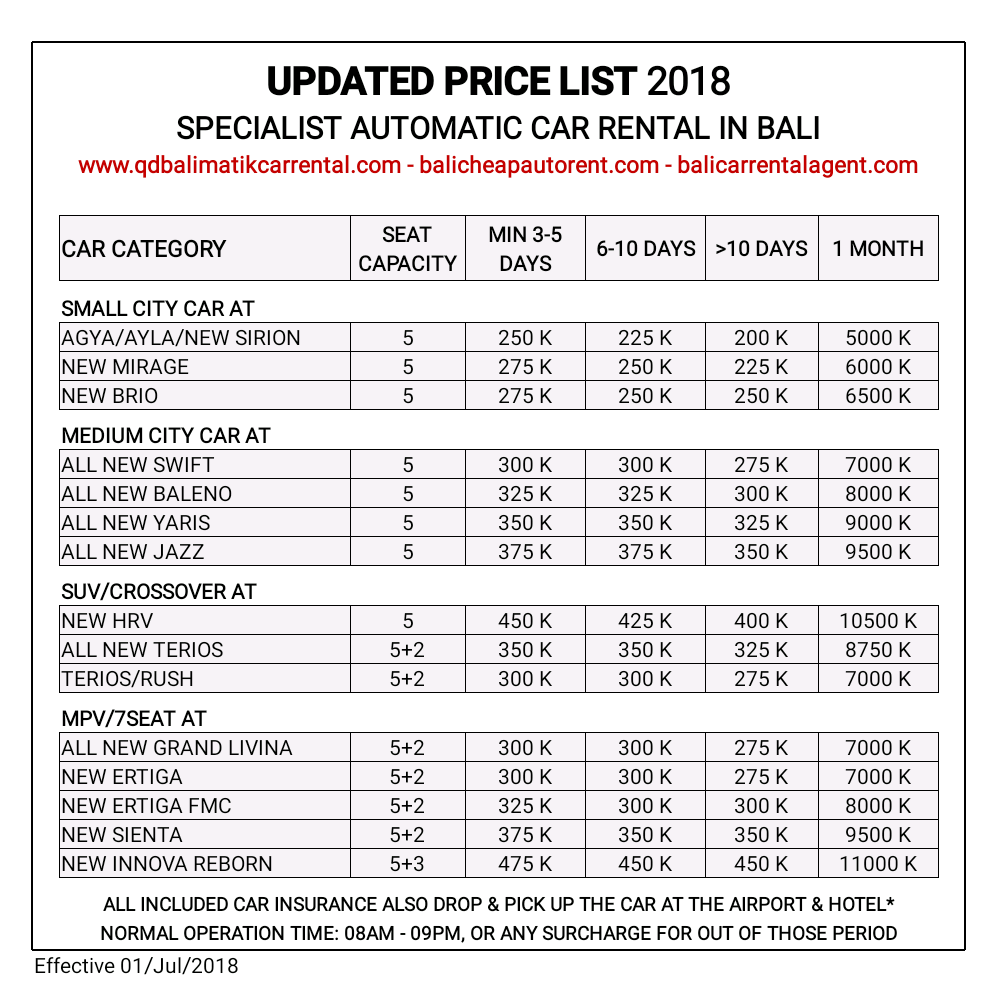 Www Rent Com: Updated Car Rental Price List